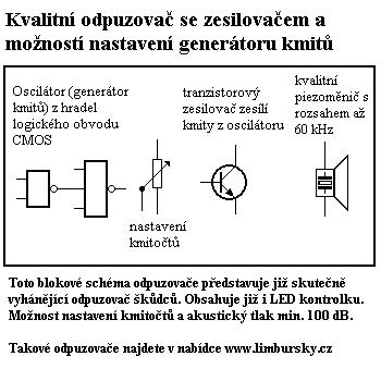 Blokove schema kvalitniho elektronickeho odpuzovace