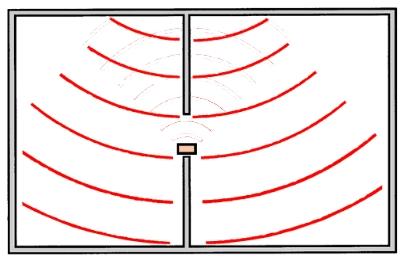 Ukazka odrazu ultrazvuku mezi 2 mistnostmi