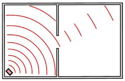 Ukazka sireni ultrazvuku mezi mistnostmi
